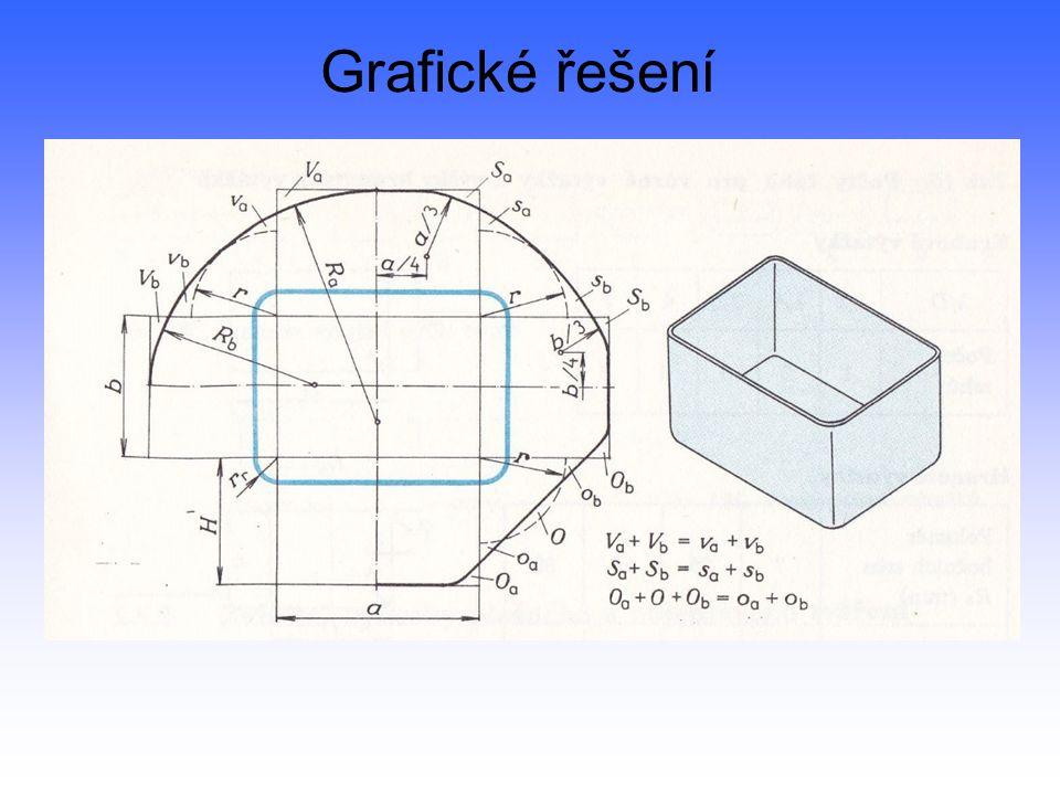 Grafické řešení