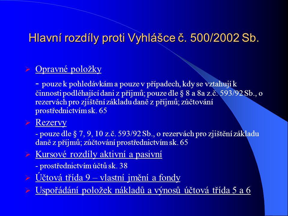 Hlavní rozdíly proti Vyhlášce č. 500/2002 Sb.