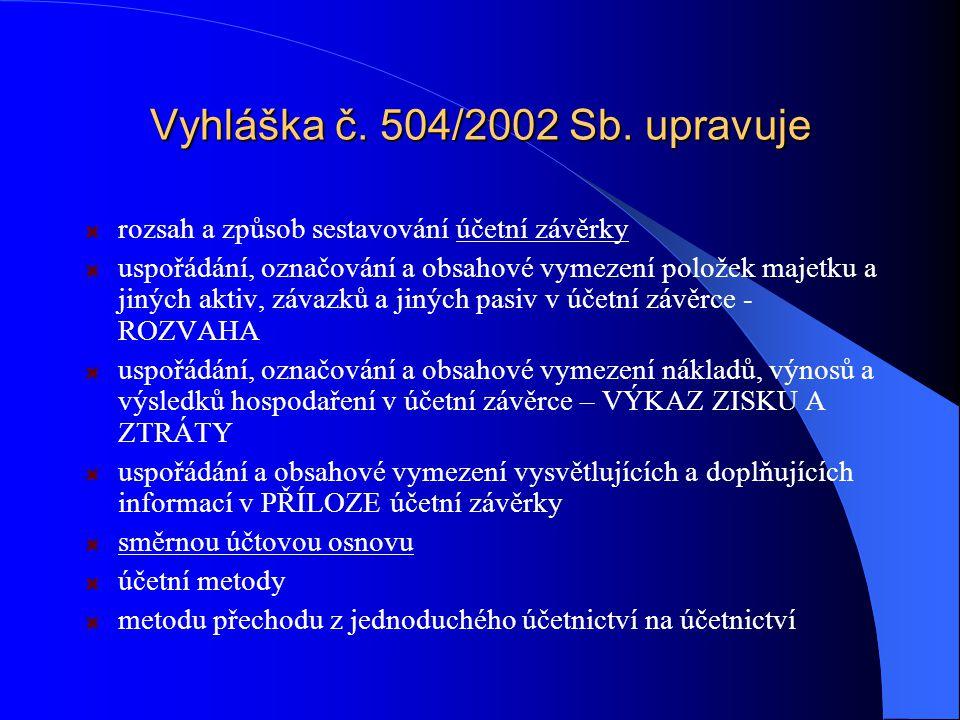 Vyhláška č. 504/2002 Sb. upravuje