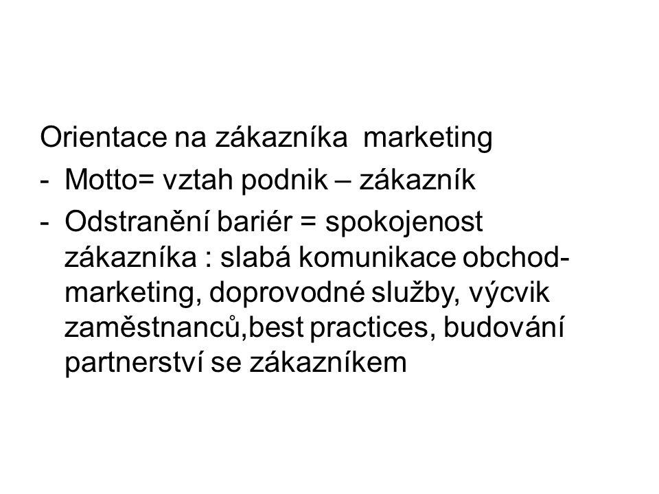 Orientace na zákazníka marketing