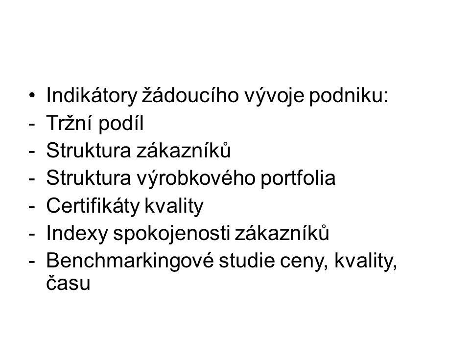 Indikátory žádoucího vývoje podniku: