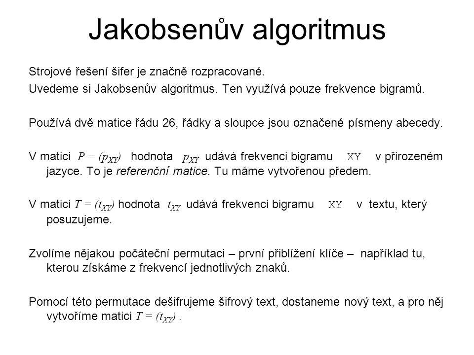 Jakobsenův algoritmus
