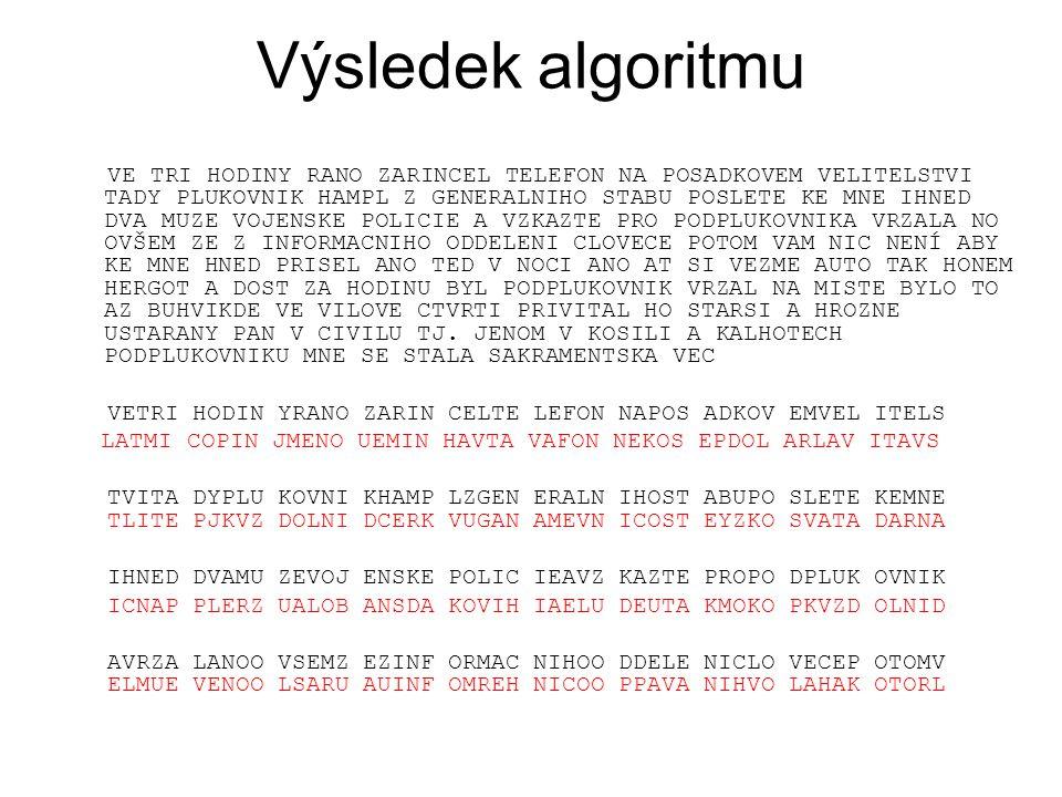 Výsledek algoritmu