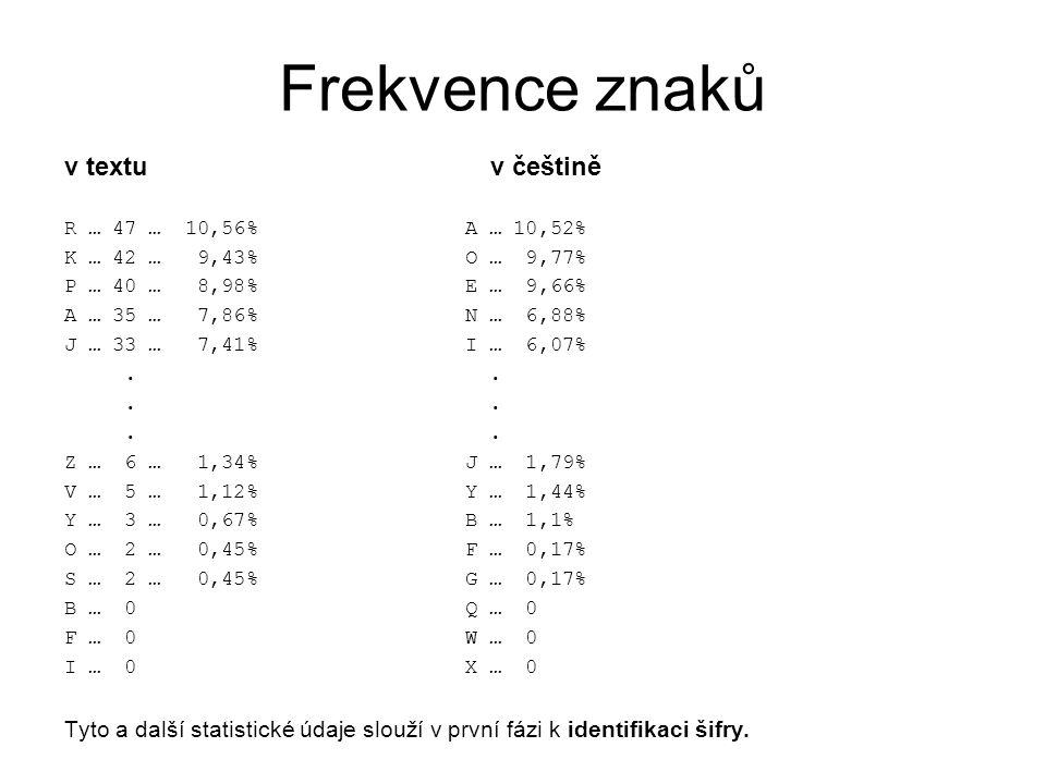 Frekvence znaků v textu v češtině
