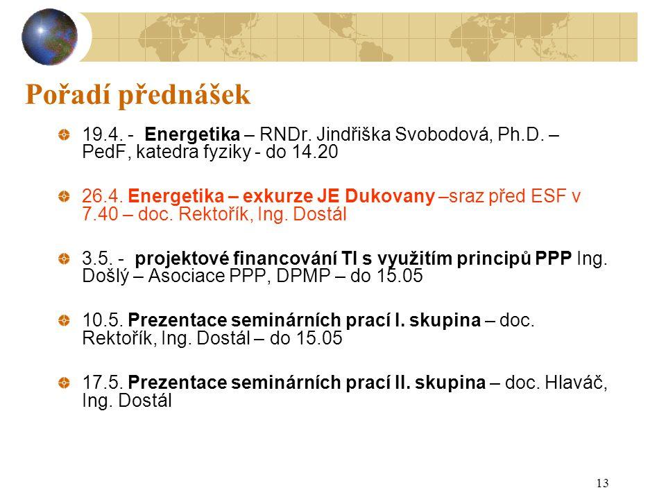 Pořadí přednášek 19.4. - Energetika – RNDr. Jindřiška Svobodová, Ph.D. – PedF, katedra fyziky - do 14.20.