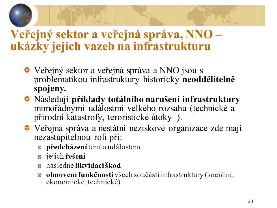 Veřejný sektor a veřejná správa, NNO – ukázky jejich vazeb na infrastrukturu