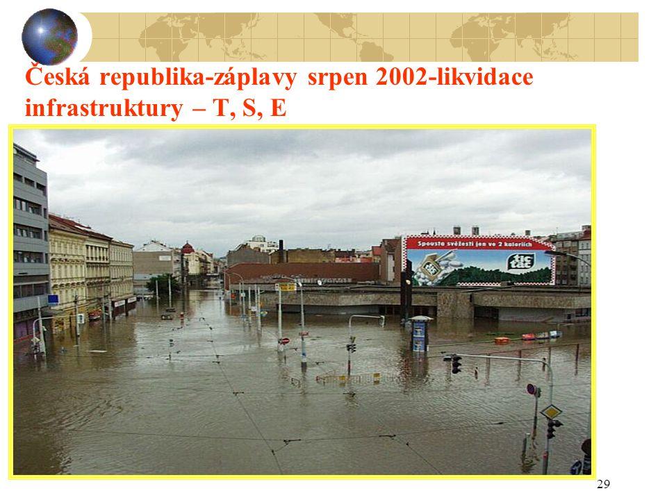 Česká republika-záplavy srpen 2002-likvidace infrastruktury – T, S, E