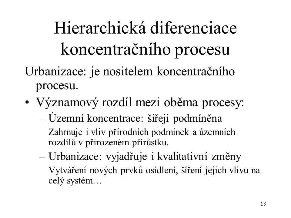 Hierarchická diferenciace koncentračního procesu
