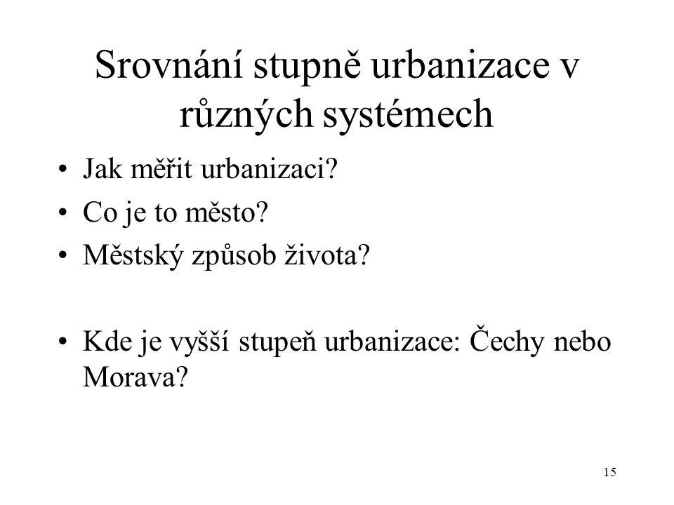 Srovnání stupně urbanizace v různých systémech