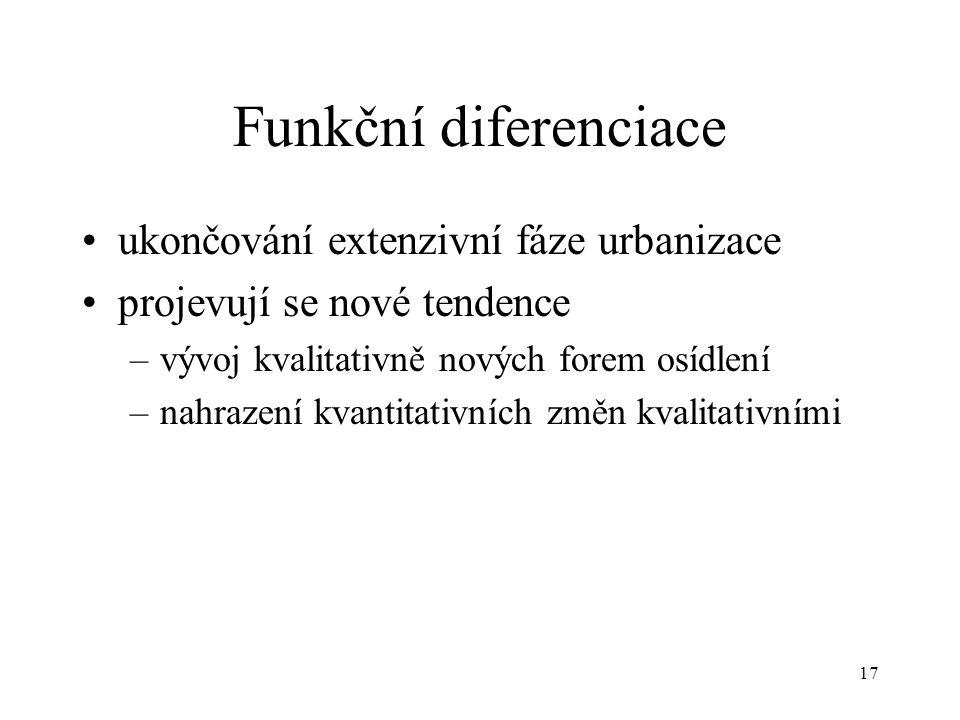 Funkční diferenciace ukončování extenzivní fáze urbanizace