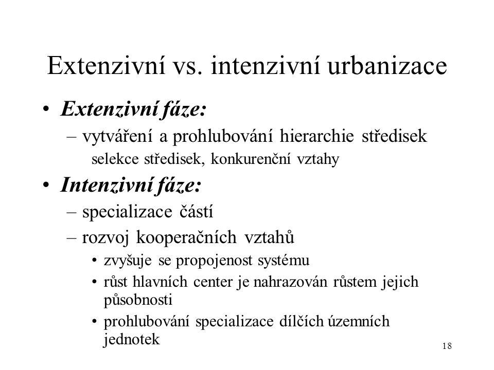 Extenzivní vs. intenzivní urbanizace