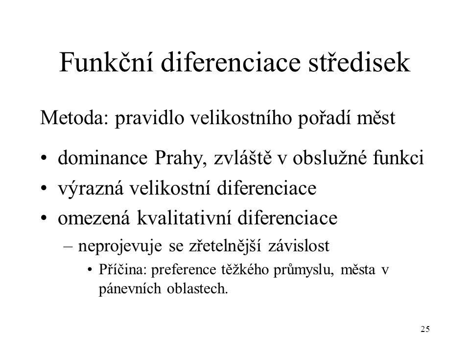 Funkční diferenciace středisek