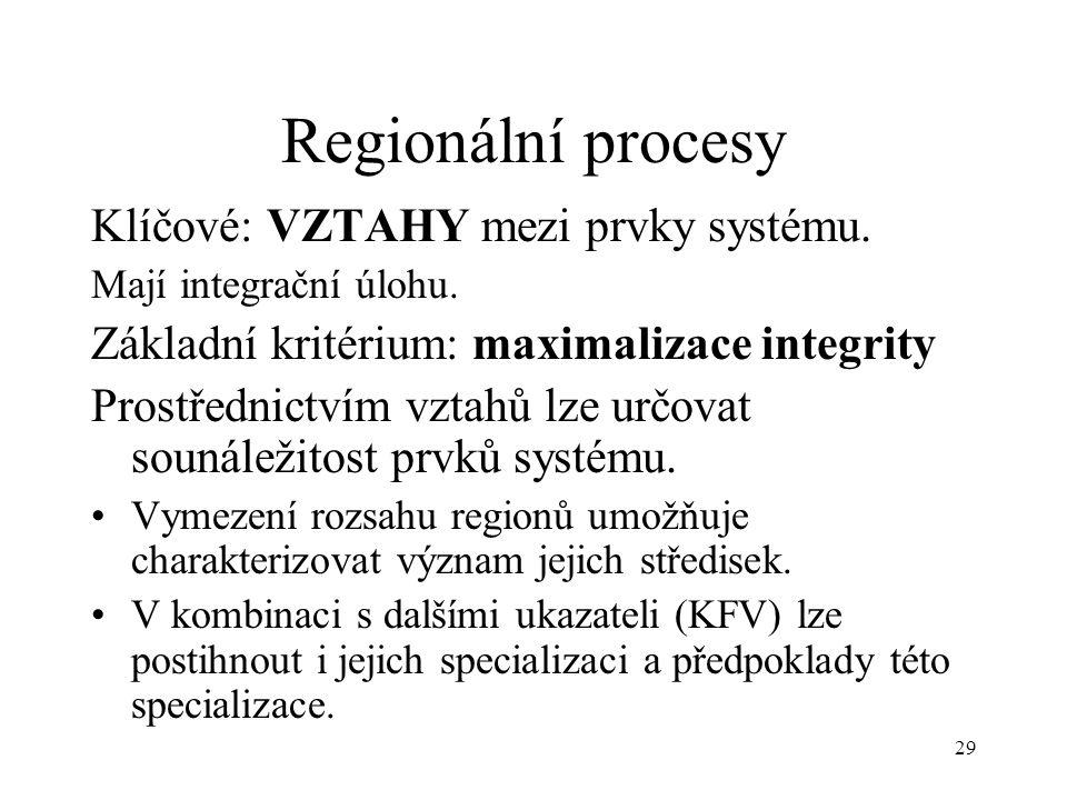 Regionální procesy Klíčové: VZTAHY mezi prvky systému.