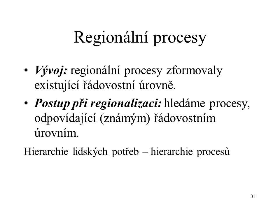 Regionální procesy Vývoj: regionální procesy zformovaly existující řádovostní úrovně.