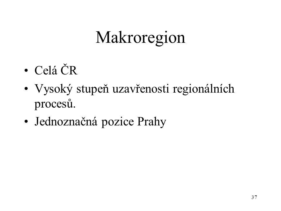 Makroregion Celá ČR Vysoký stupeň uzavřenosti regionálních procesů.