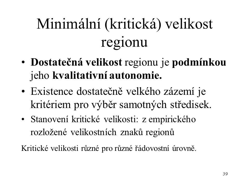 Minimální (kritická) velikost regionu