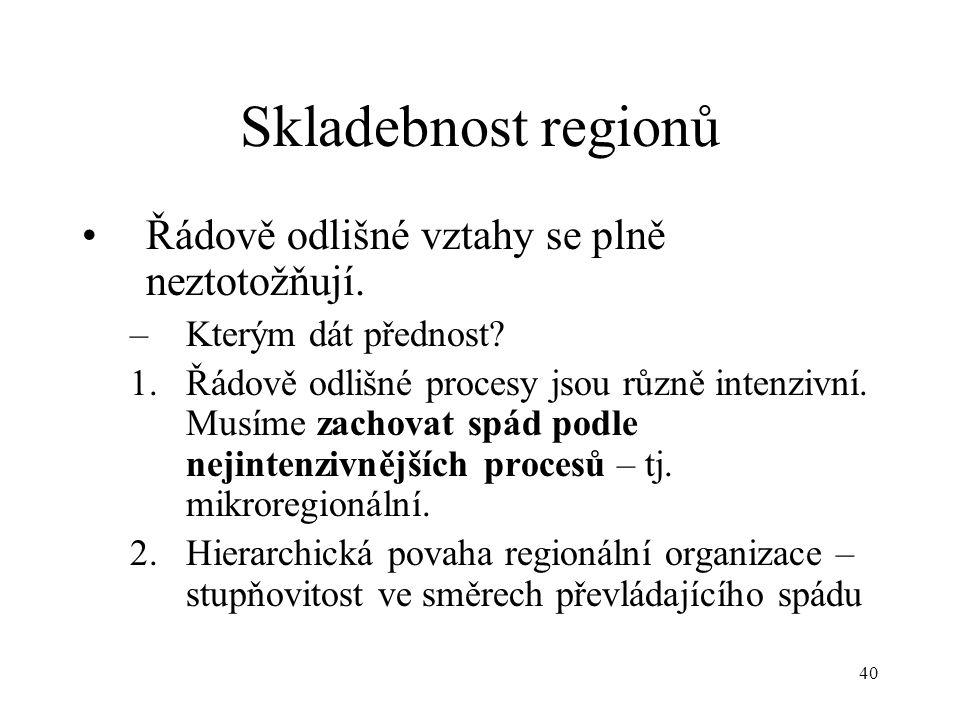 Skladebnost regionů Řádově odlišné vztahy se plně neztotožňují.