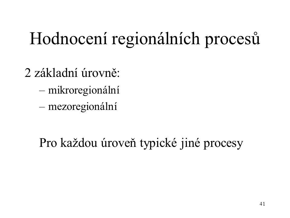 Hodnocení regionálních procesů