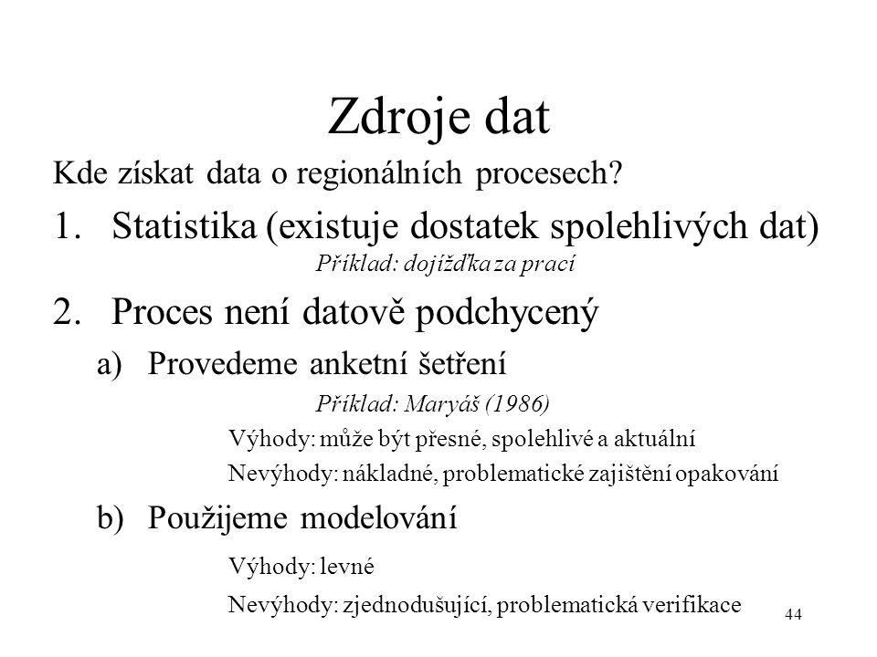 Zdroje dat Statistika (existuje dostatek spolehlivých dat)