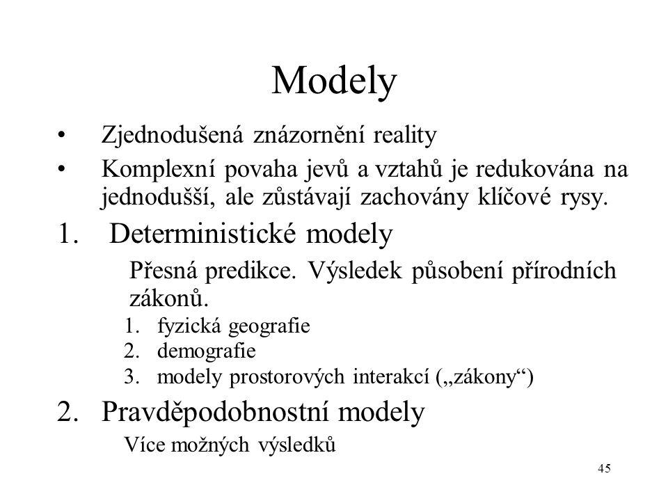 Modely Deterministické modely Pravděpodobnostní modely