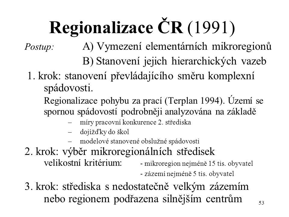 Regionalizace ČR (1991) Postup: A) Vymezení elementárních mikroregionů. B) Stanovení jejich hierarchických vazeb.