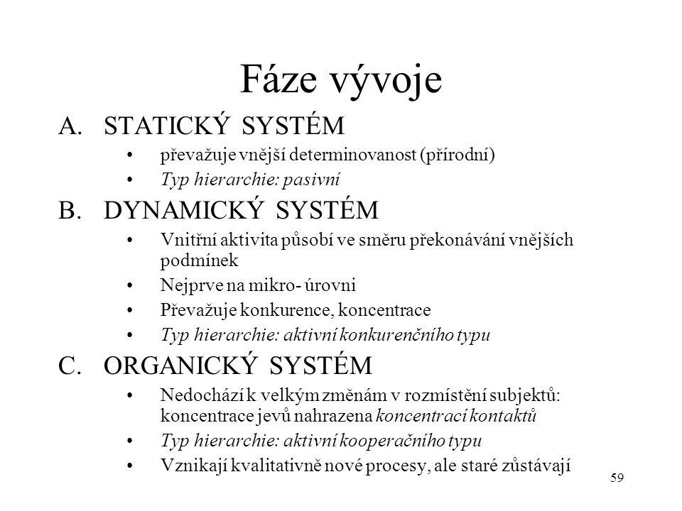 Fáze vývoje STATICKÝ SYSTÉM DYNAMICKÝ SYSTÉM ORGANICKÝ SYSTÉM