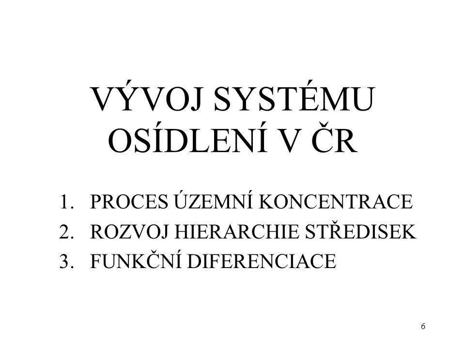 VÝVOJ SYSTÉMU OSÍDLENÍ V ČR