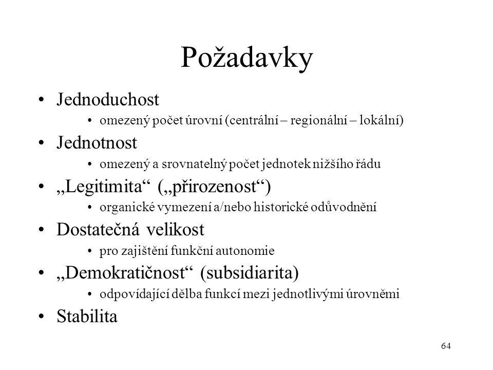 """Požadavky Jednoduchost Jednotnost """"Legitimita (""""přirozenost )"""