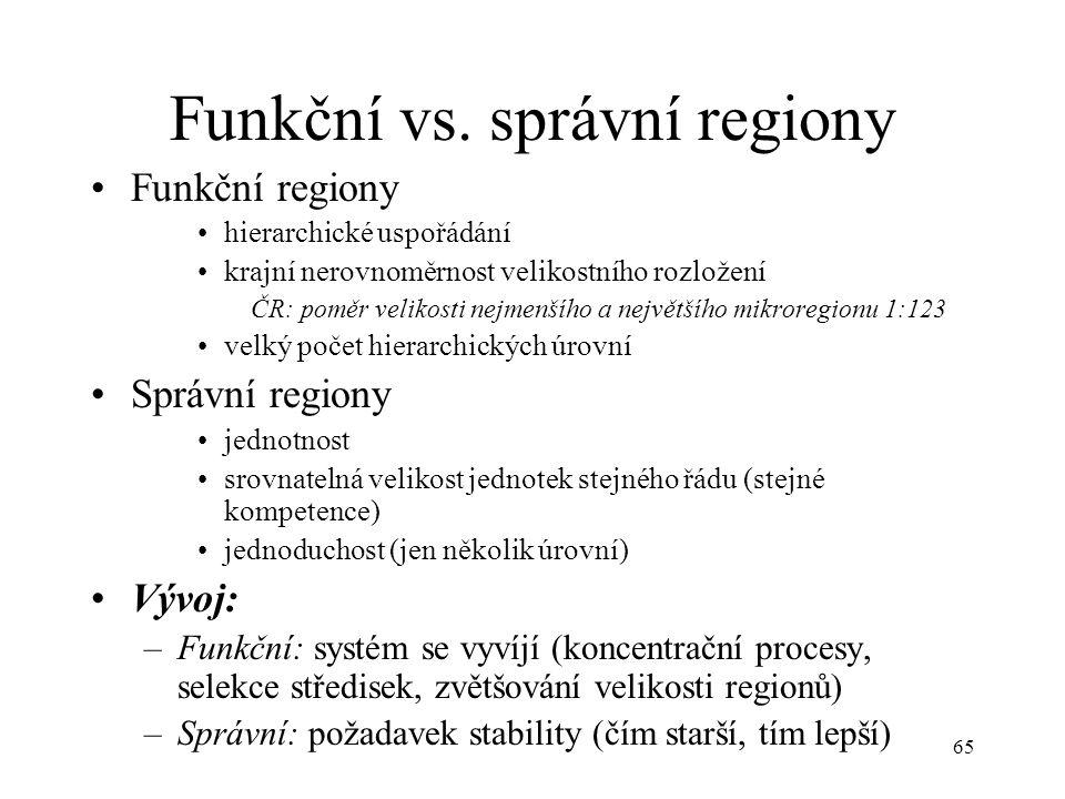 Funkční vs. správní regiony