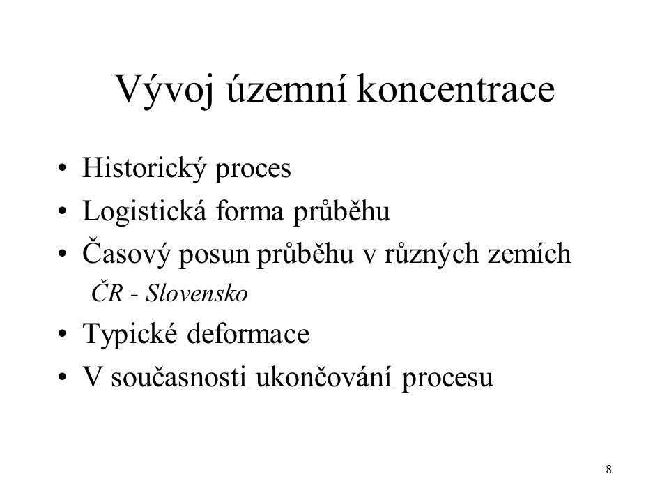 Vývoj územní koncentrace
