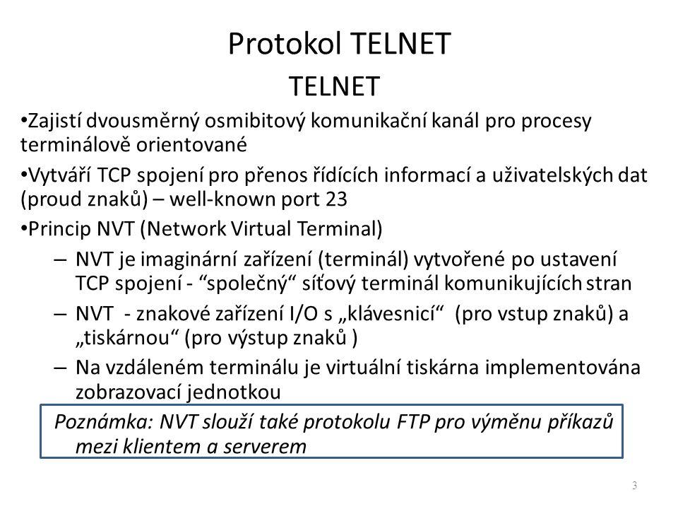 Protokol TELNET TELNET