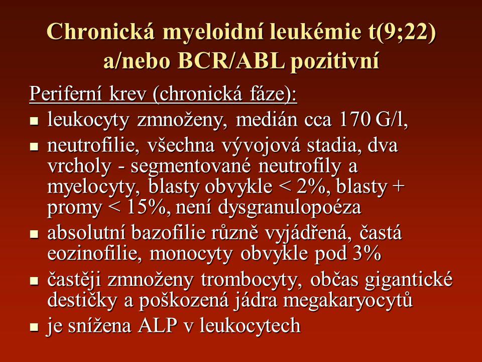Chronická myeloidní leukémie t(9;22) a/nebo BCR/ABL pozitivní