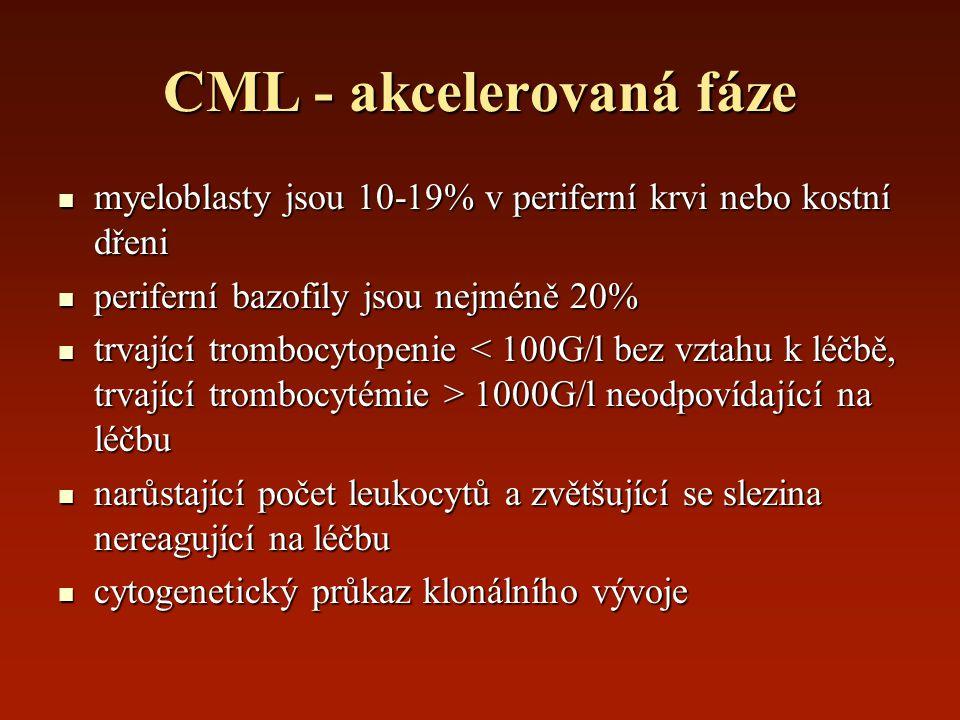CML - akcelerovaná fáze