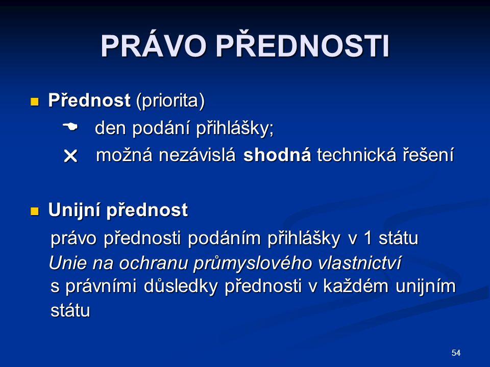 PRÁVO PŘEDNOSTI Přednost (priorita)  den podání přihlášky;