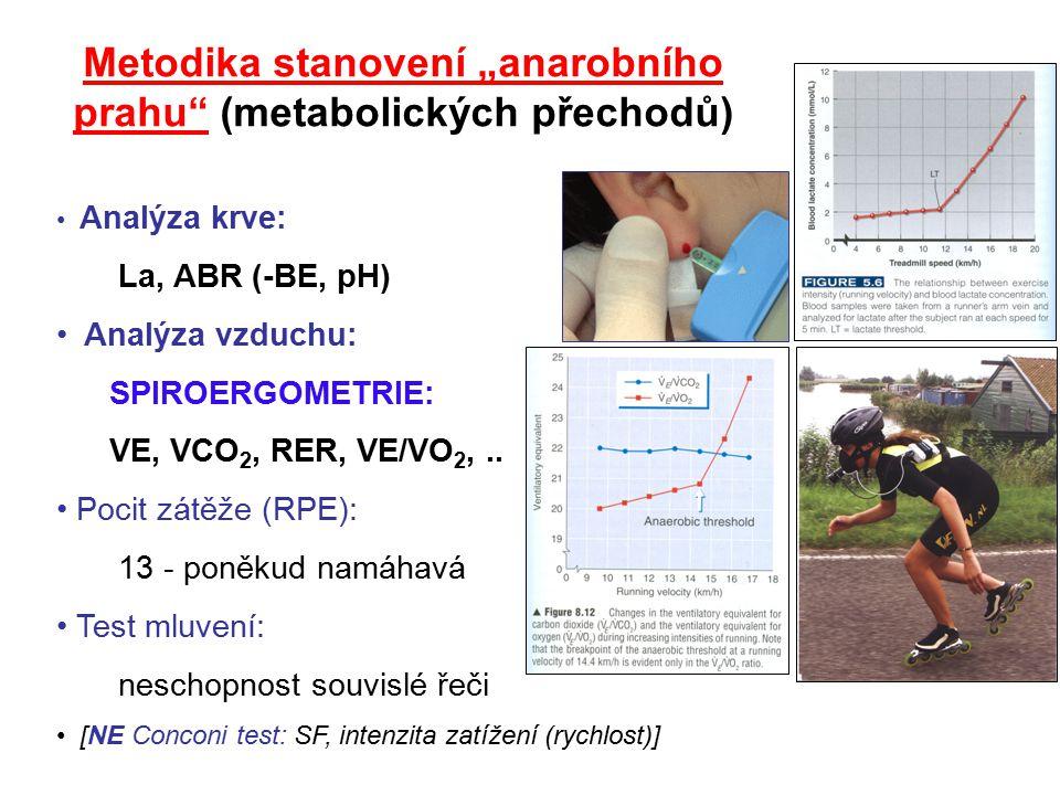 """Metodika stanovení """"anarobního prahu (metabolických přechodů)"""
