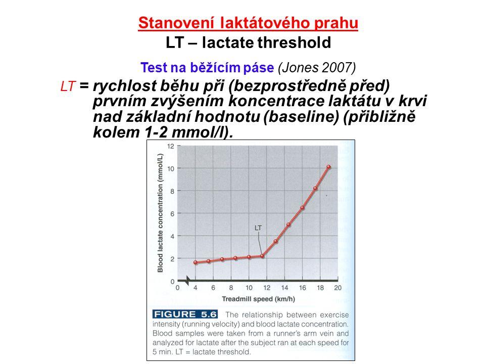 Stanovení laktátového prahu LT – lactate threshold