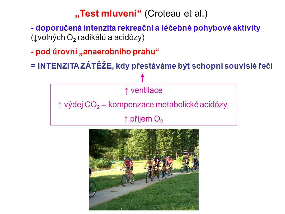 """""""Test mluvení (Croteau et al.)"""