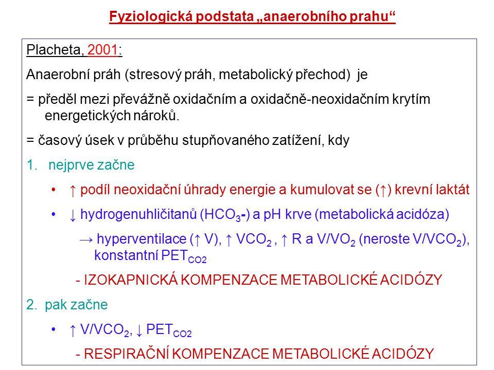 "Fyziologická podstata ""anaerobního prahu"