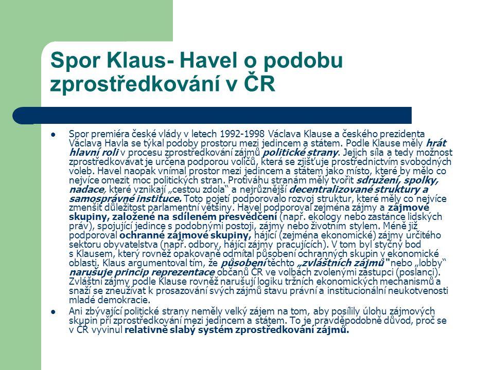 Spor Klaus- Havel o podobu zprostředkování v ČR