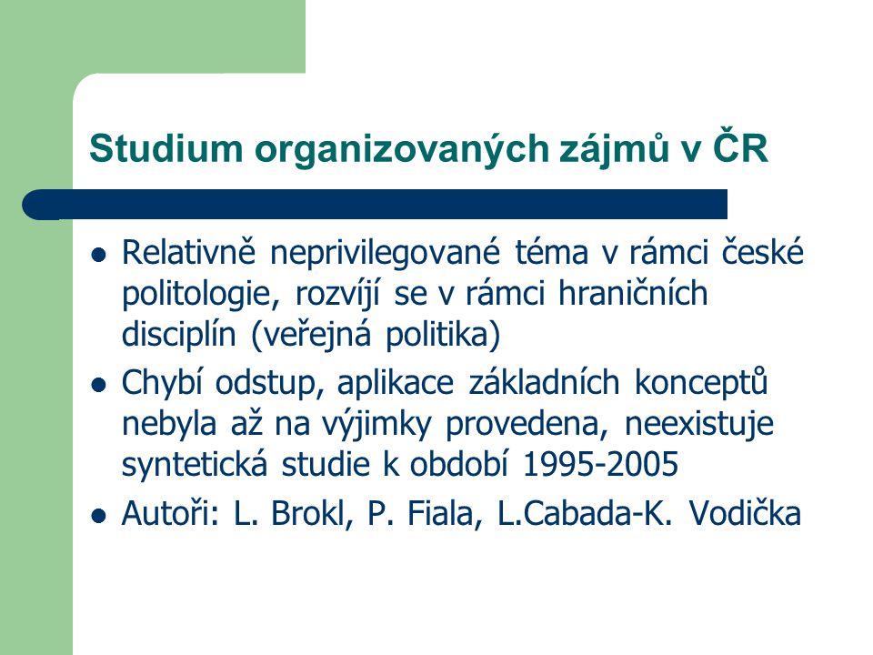 Studium organizovaných zájmů v ČR