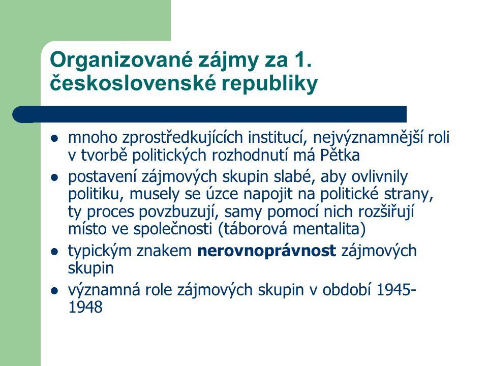 Organizované zájmy za 1. československé republiky