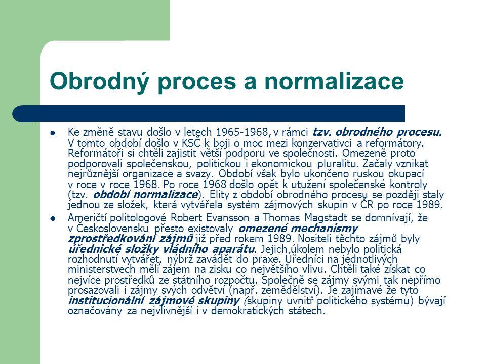 Obrodný proces a normalizace