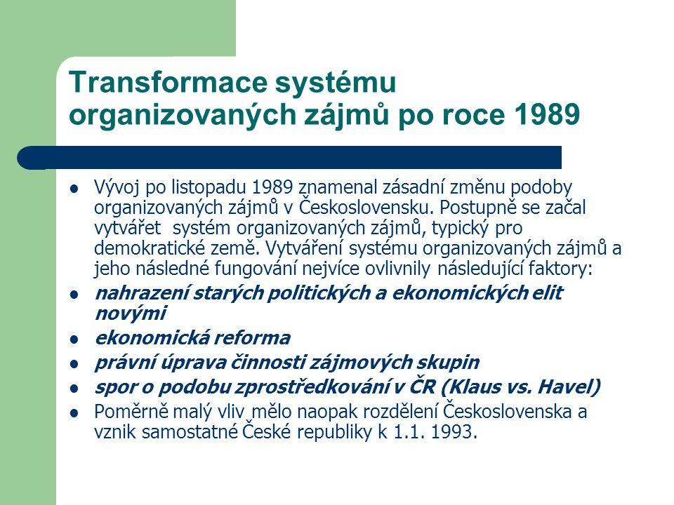 Transformace systému organizovaných zájmů po roce 1989