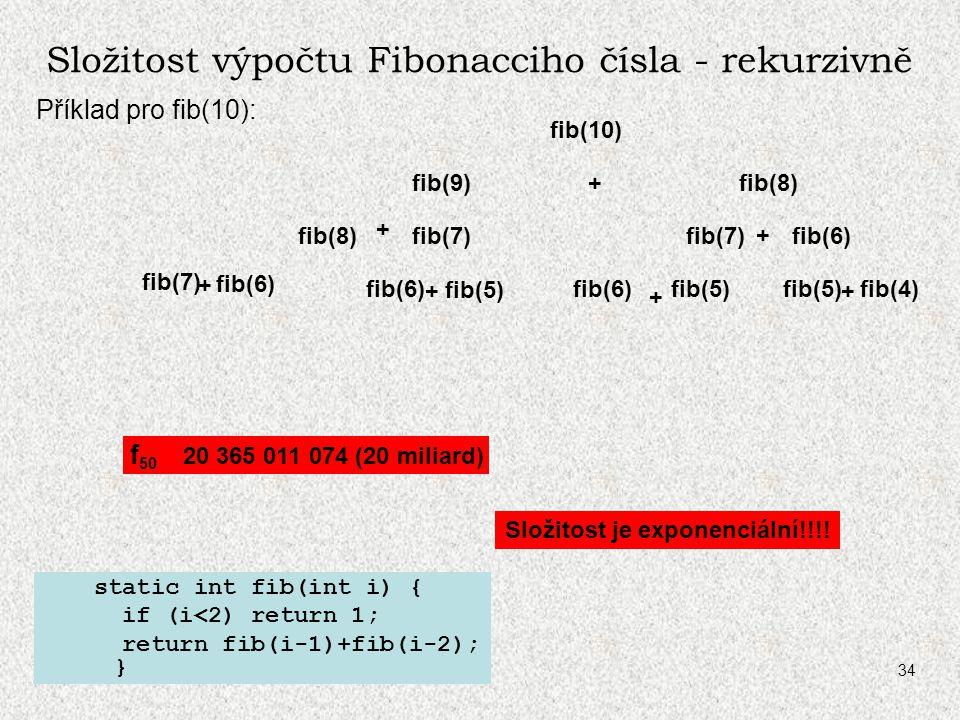 Složitost výpočtu Fibonacciho čísla - rekurzivně