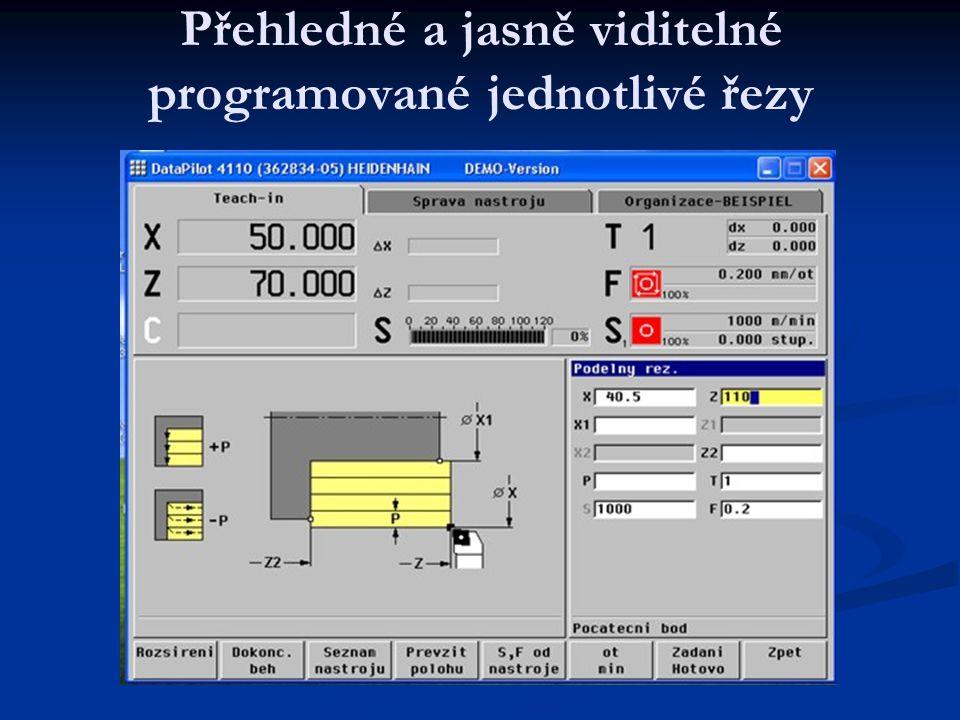 Přehledné a jasně viditelné programované jednotlivé řezy