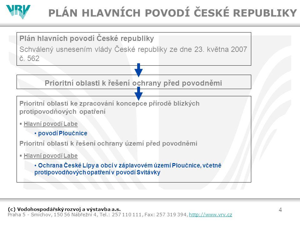 PLÁN HLAVNÍCH POVODÍ ČESKÉ REPUBLIKY