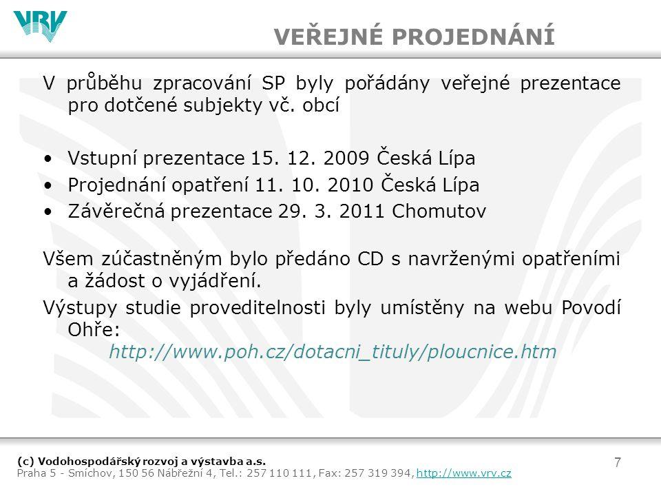 VEŘEJNÉ PROJEDNÁNÍ V průběhu zpracování SP byly pořádány veřejné prezentace pro dotčené subjekty vč. obcí.