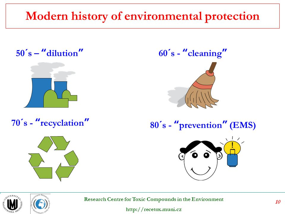 Modern history of environmental protection