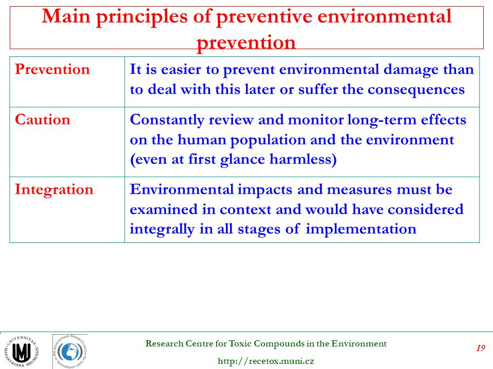Main principles of preventive environmental prevention