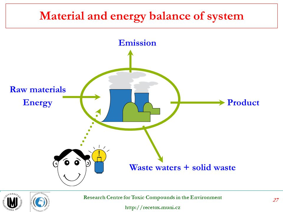 Material and energy balance of system